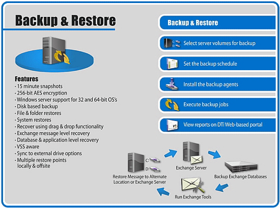 backup and disaster recovery plan pdf